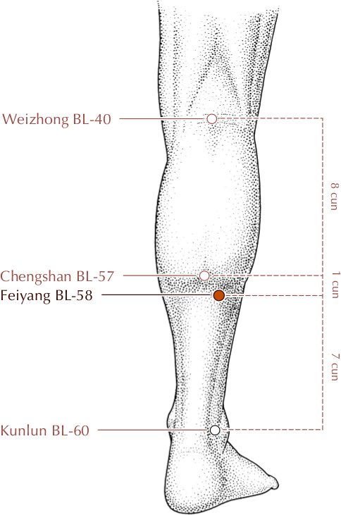 In caz de urgenta: dureri puternice de hemoroizi