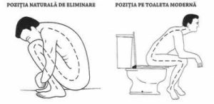 Ai folosit toaleta GREŞIT toată viaţa. Uite cum spun medicii că trebuie să stai la WC